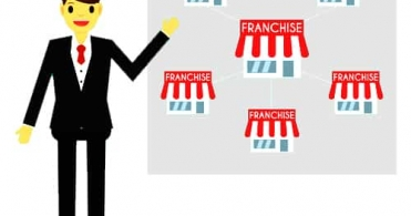 Franchising in UAE