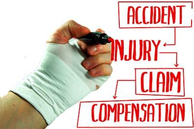 Personal Injury Lawyers in Dubai